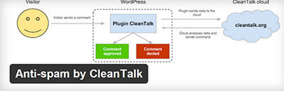anti spam cleantalk plugin