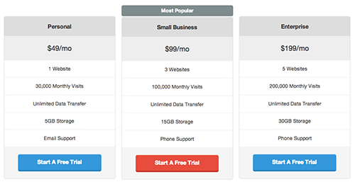 plugin easy pricing tables