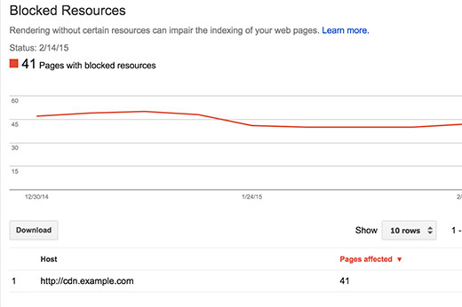 webmaster tools blocked resources
