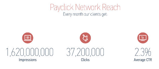 PayClick Network