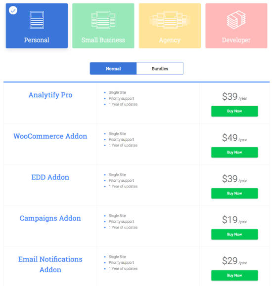 Harga Analytify Google Analytics