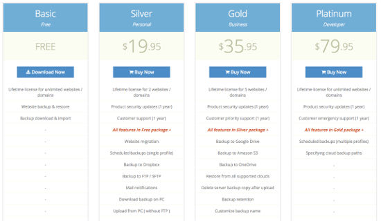 Harga BackupGuard WordPress