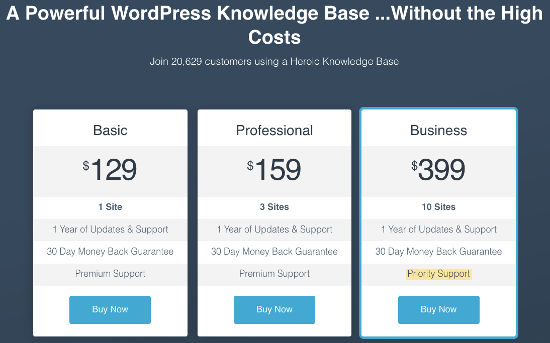 Knowledge Base WordPress Price