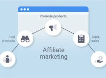 affiliate marketing pemasar afiliasi