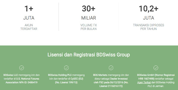 BDSwiss advantages and licenses
