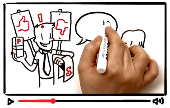 video whiteboard layanan gig fiverr terlaris