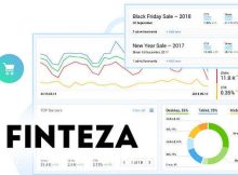 Finteza Analytics Web