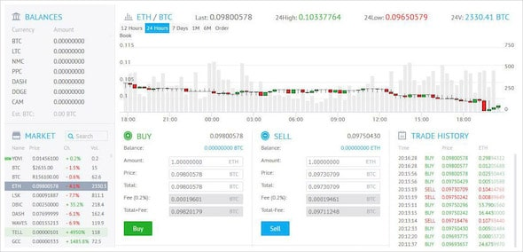 yobit trading screen