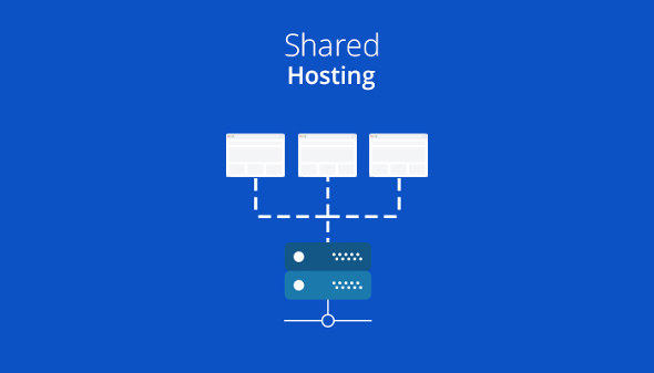 shared hosting bersama