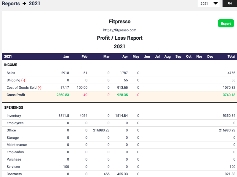 Finpose reports